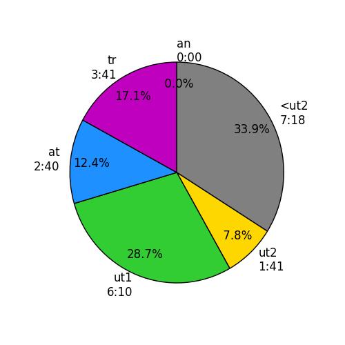 http://rowsandall.com/static/plots/20160716-192718-071616-2o20160716-192823.png